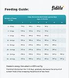 Fidele+  Starter Puppy Dry Dog Food - 12 Kg