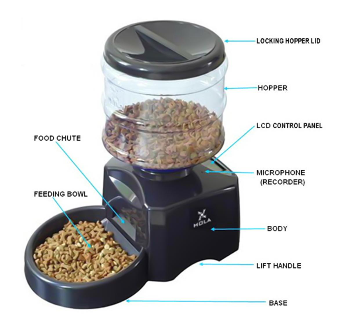 how to make dog food dispenser