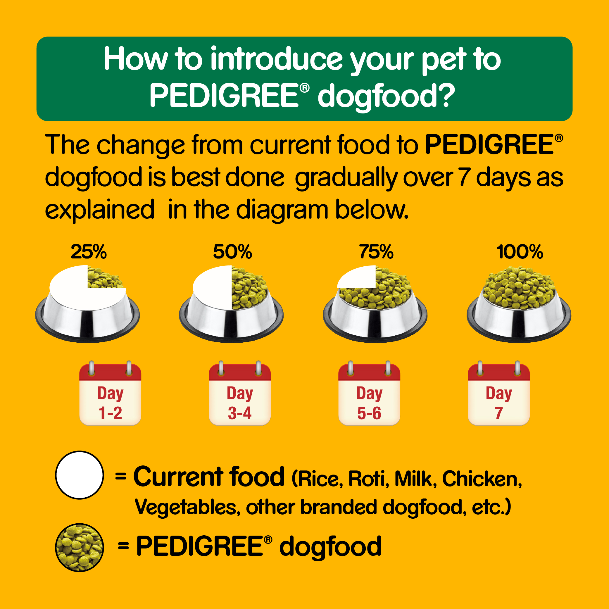 Pedigree Dog Food Adult 100 Vegetarian 3 Kg Dogspot Online